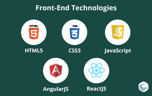 skills for front-end developer