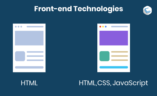 Who is a front end web developer