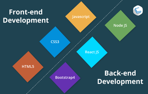 Web Development Back End