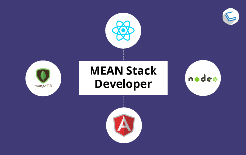 mean stack web development