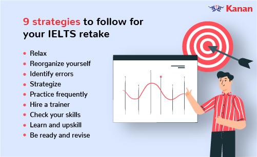 9 strategies to follow to ielts retake exam