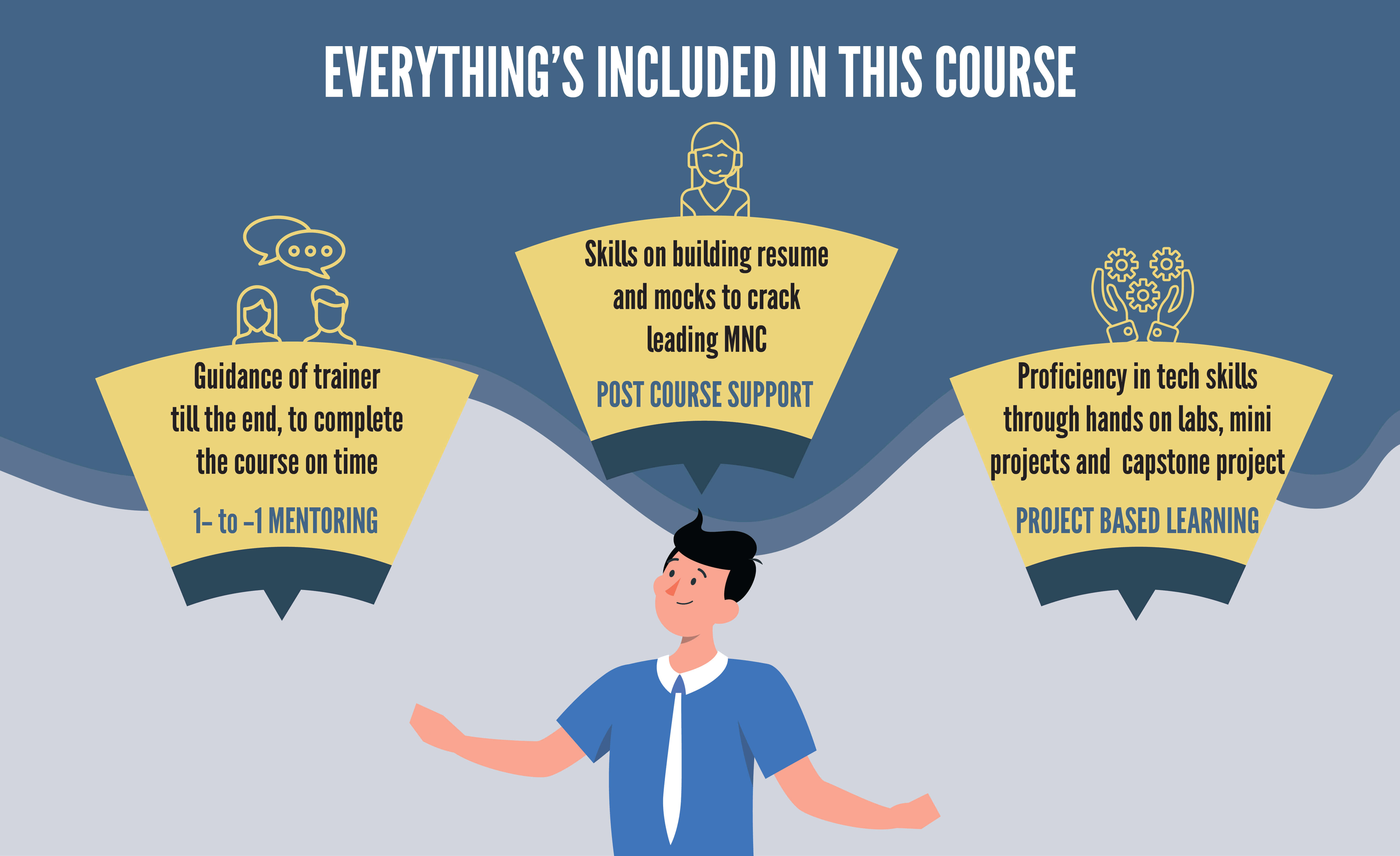 data science course in chennai - infographics